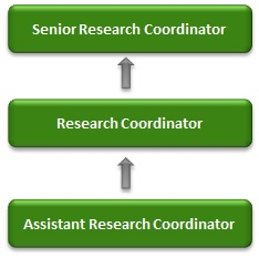career path researcher