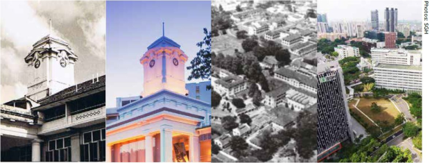 ​(from left) Bowyer Block in the 1960s and today; SGH Campus in 1940s and today.