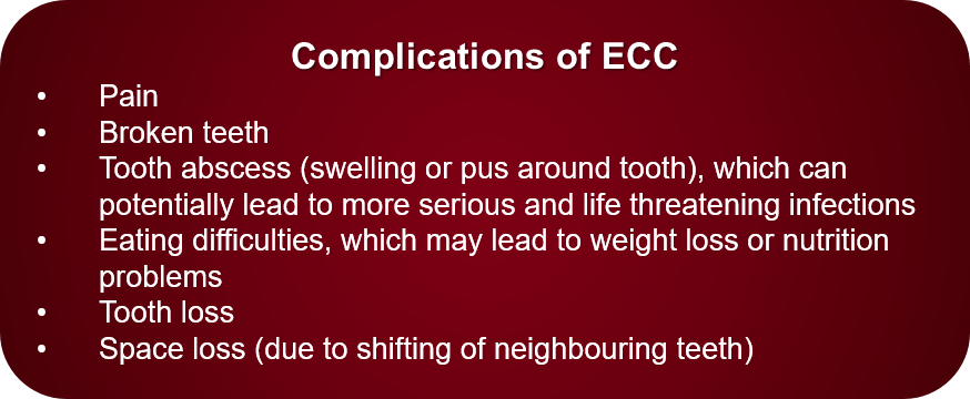 Complications of Early Childhood Caries